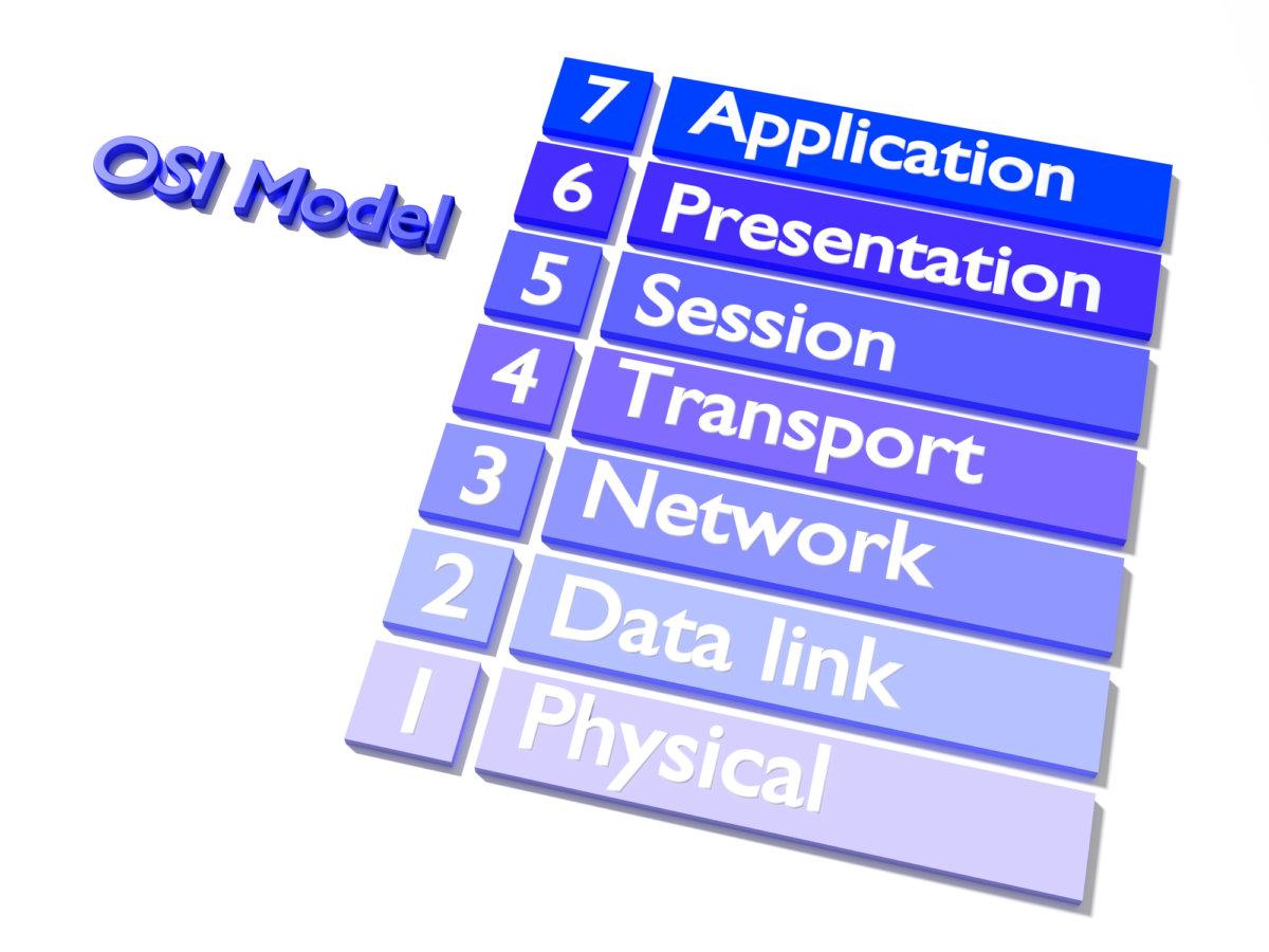 ทำความรู้จักกับ OSI Model / Part.1